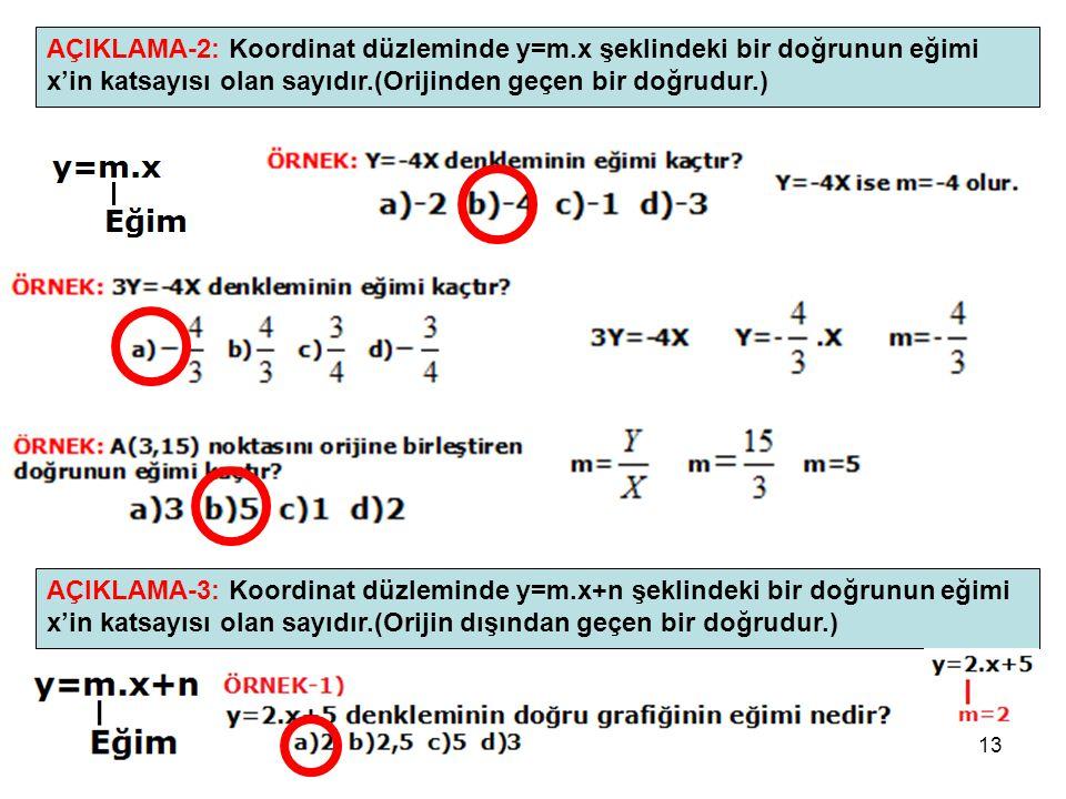 AÇIKLAMA-2: Koordinat düzleminde y=m