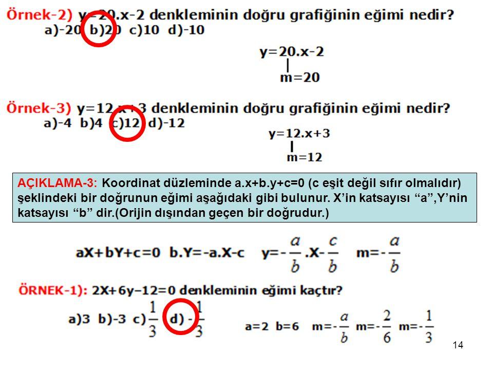 AÇIKLAMA-3: Koordinat düzleminde a. x+b