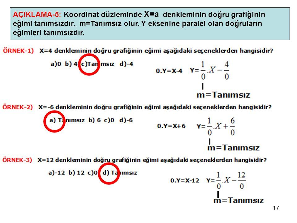 AÇIKLAMA-5: Koordinat düzleminde X=a denkleminin doğru grafiğinin eğimi tanımsızdır.
