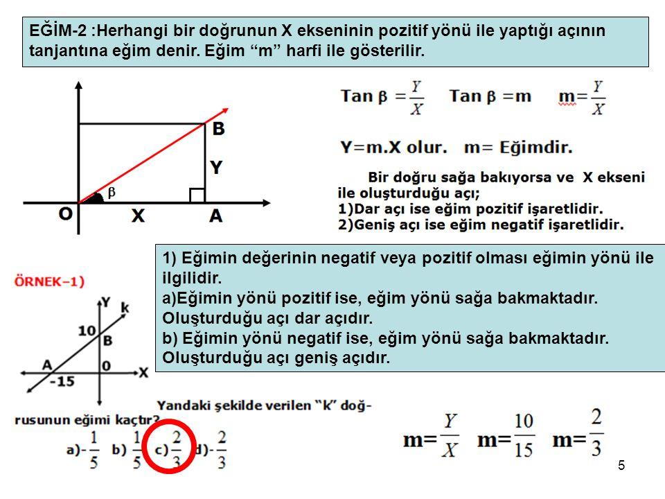 EĞİM-2 :Herhangi bir doğrunun X ekseninin pozitif yönü ile yaptığı açının tanjantına eğim denir. Eğim m harfi ile gösterilir.