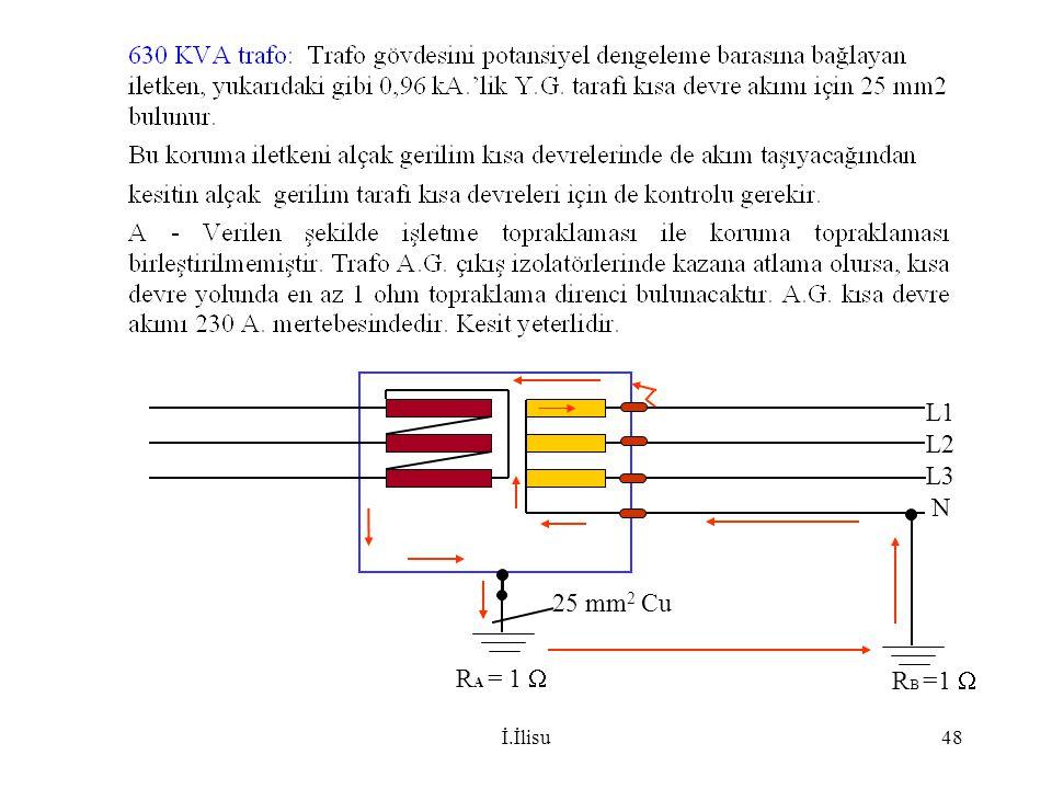 RA = 1 W 25 mm2 Cu RB =1 W L1 L2 L3 N İ.İlisu Şekil