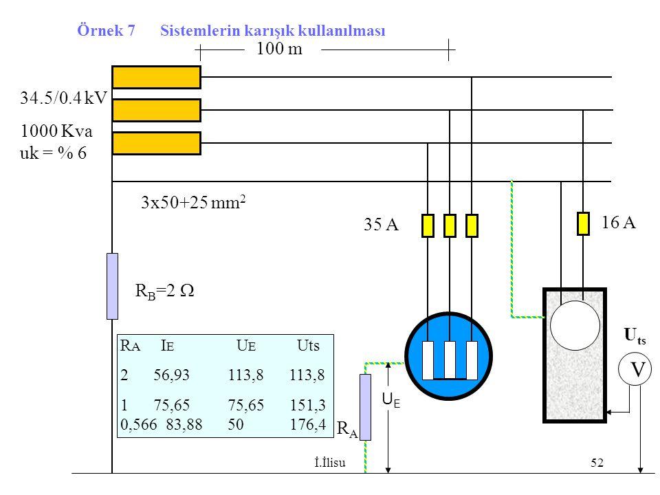 V 100 m 34.5/0.4 kV 1000 Kva uk = % 6 3x50+25 mm2 16 A 35 A RB=2 W Uts