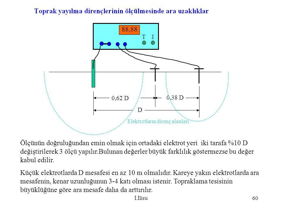 Elektrotların direnç alanları