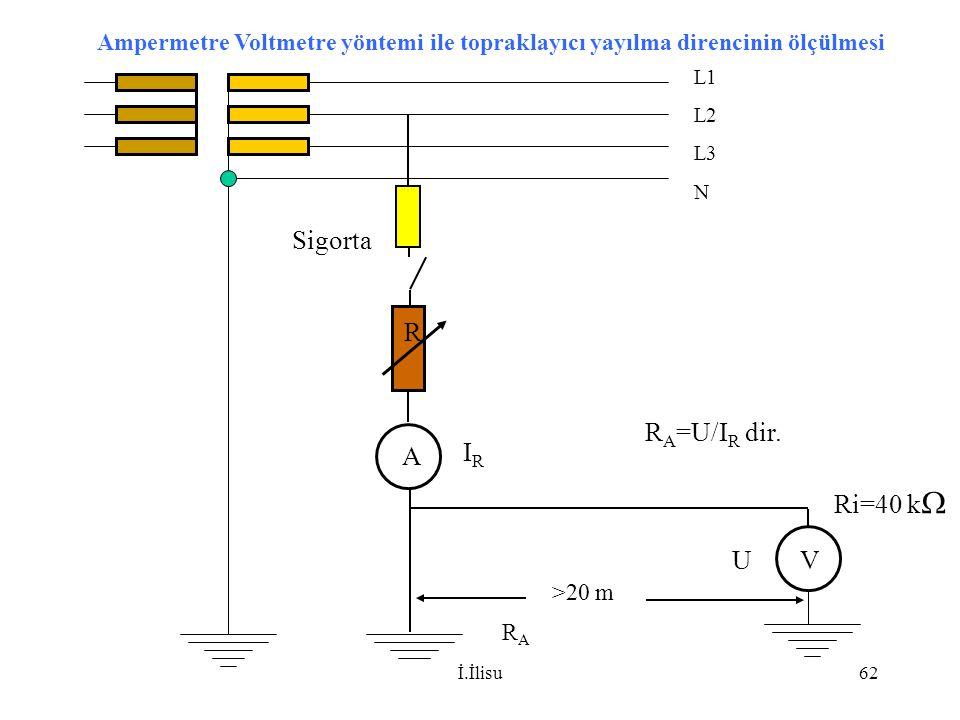 Sigorta R RA=U/IR dir. A IR Ri=40 kW U V