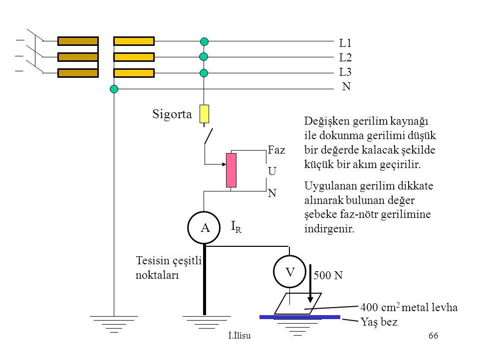 L1 L2. L3. N. Sigorta. Değişken gerilim kaynağı ile dokunma gerilimi düşük bir değerde kalacak şekilde küçük bir akım geçirilir.