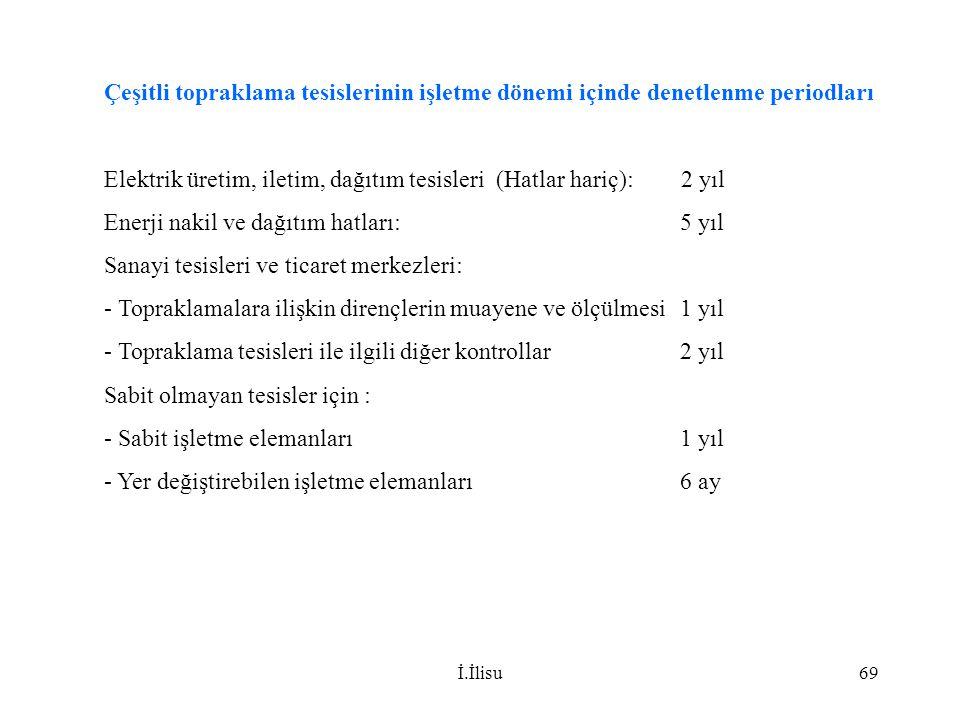 Elektrik üretim, iletim, dağıtım tesisleri (Hatlar hariç): 2 yıl