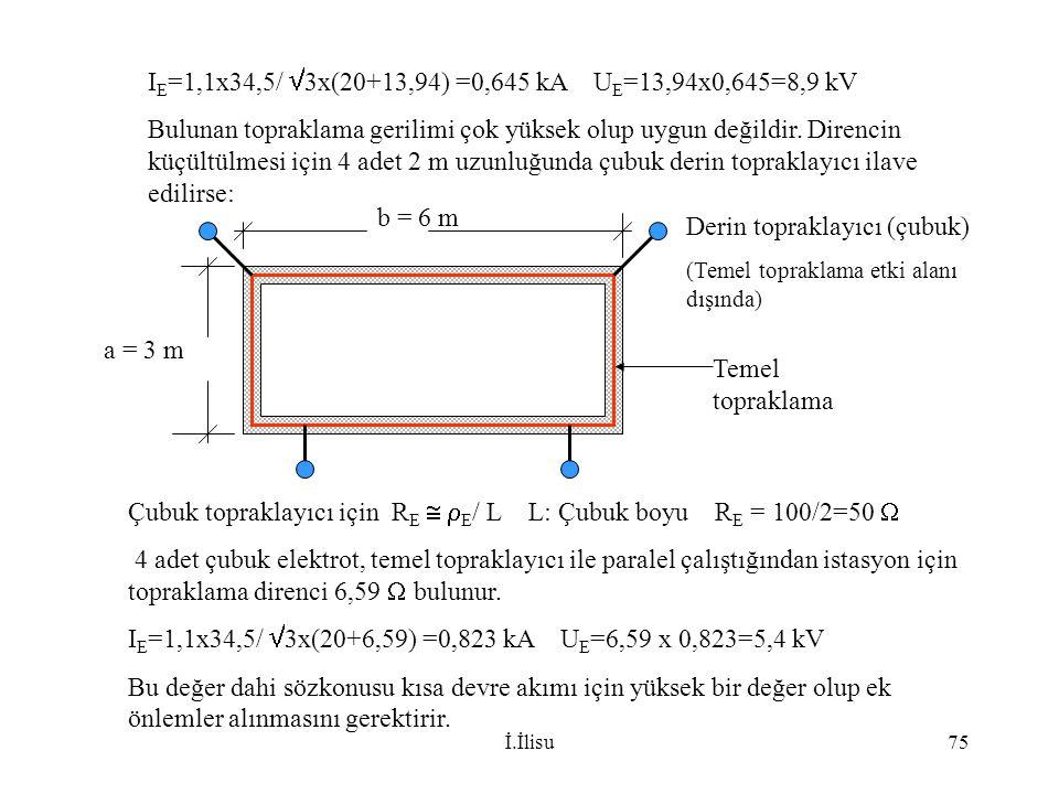 IE=1,1x34,5/ 3x(20+13,94) =0,645 kA UE=13,94x0,645=8,9 kV