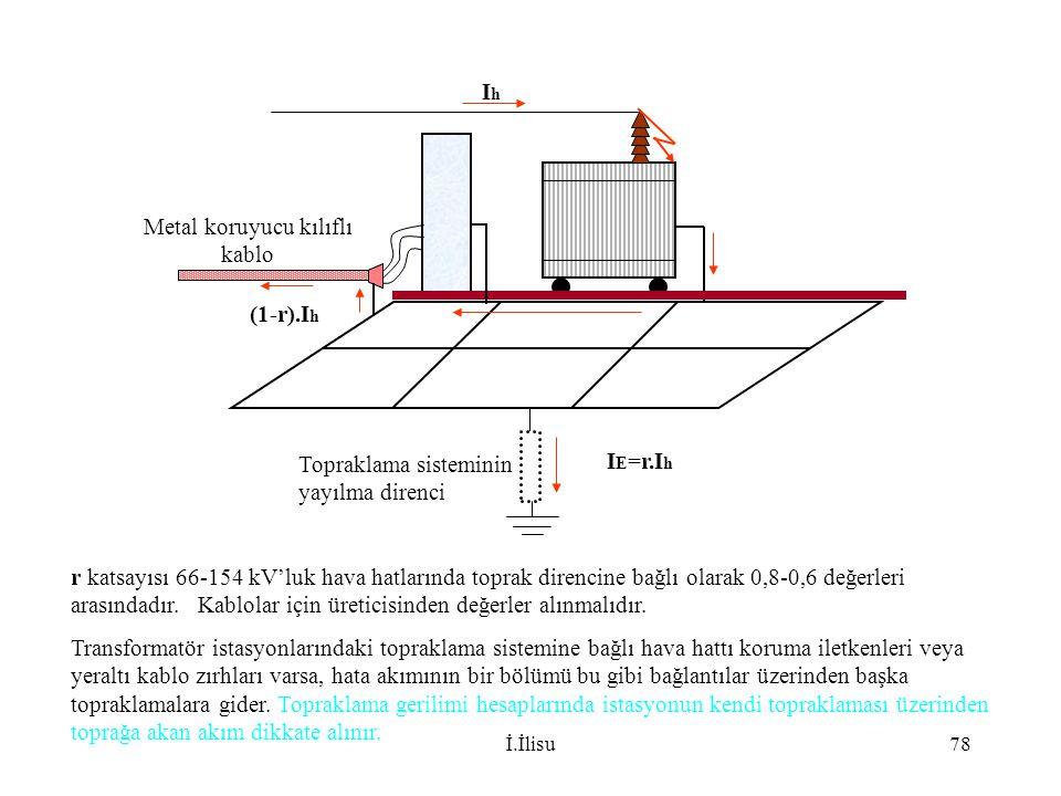 Metal koruyucu kılıflı kablo