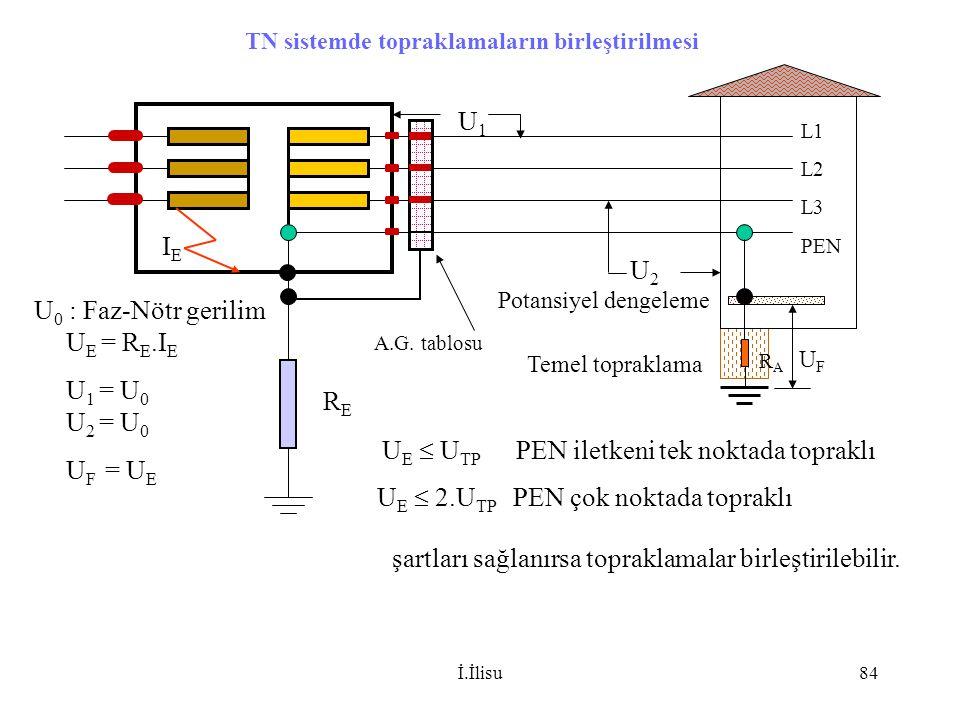 TN sistemde topraklamaların birleştirilmesi