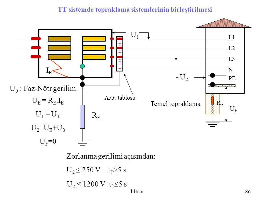 TT sistemde topraklama sistemlerinin birleştirilmesi