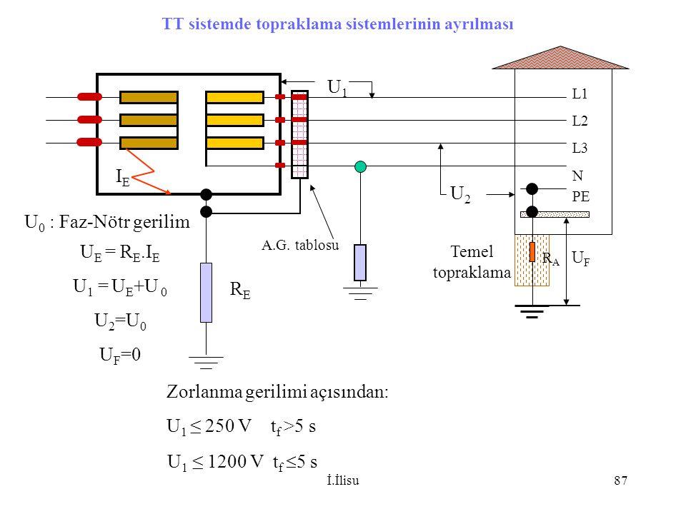 TT sistemde topraklama sistemlerinin ayrılması