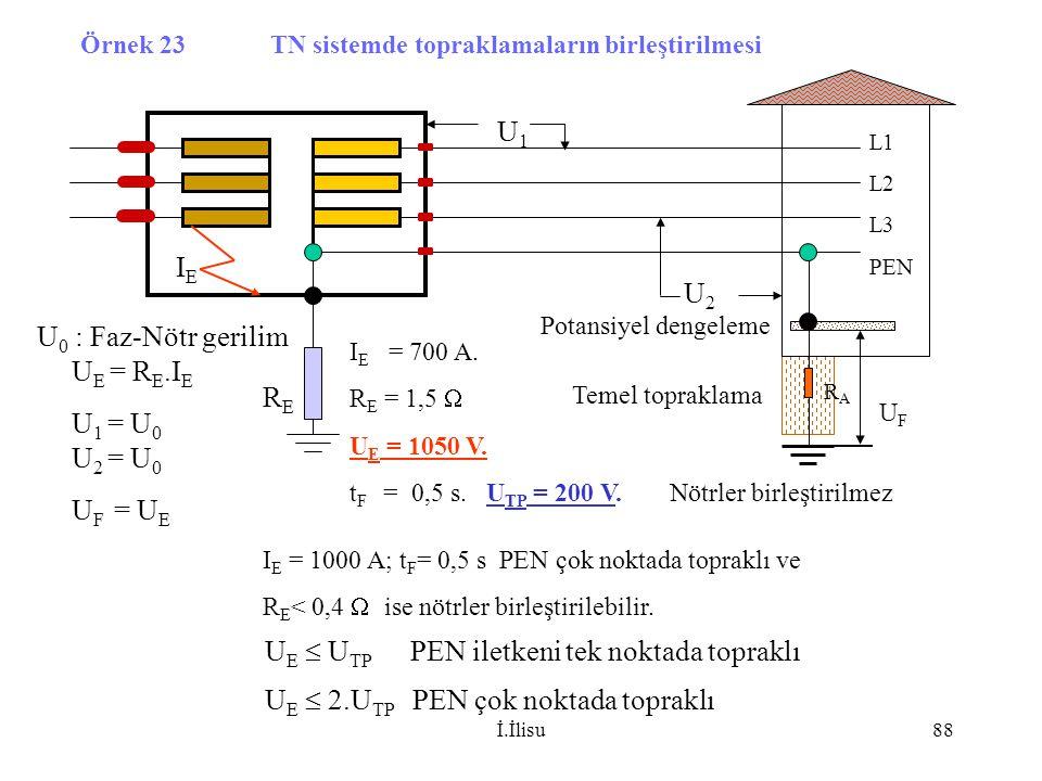 Örnek 23 TN sistemde topraklamaların birleştirilmesi