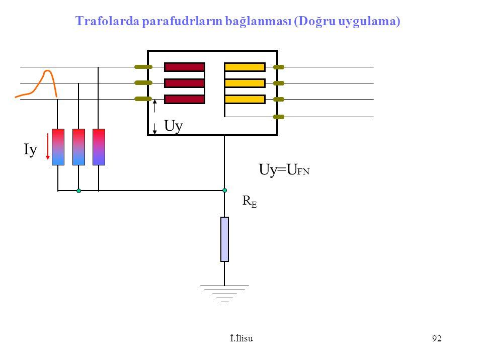 Trafolarda parafudrların bağlanması (Doğru uygulama)