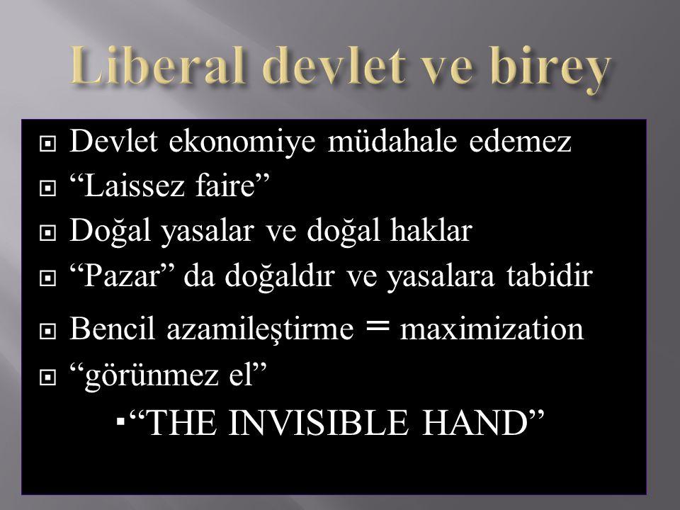 Liberal devlet ve birey