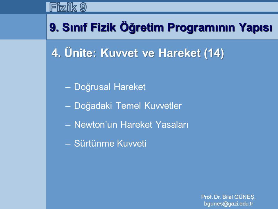 9. Sınıf Fizik Öğretim Programının Yapısı