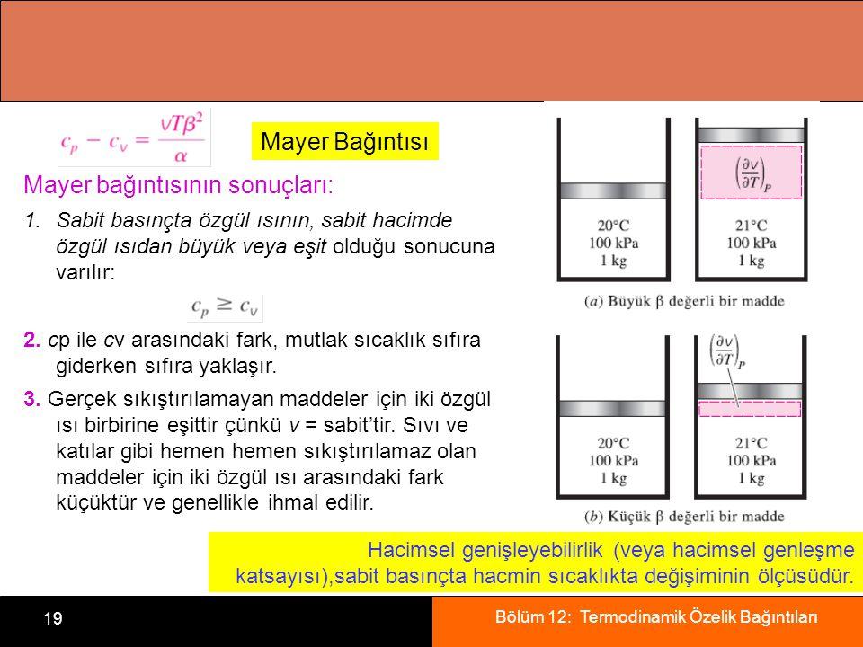 Mayer bağıntısının sonuçları:
