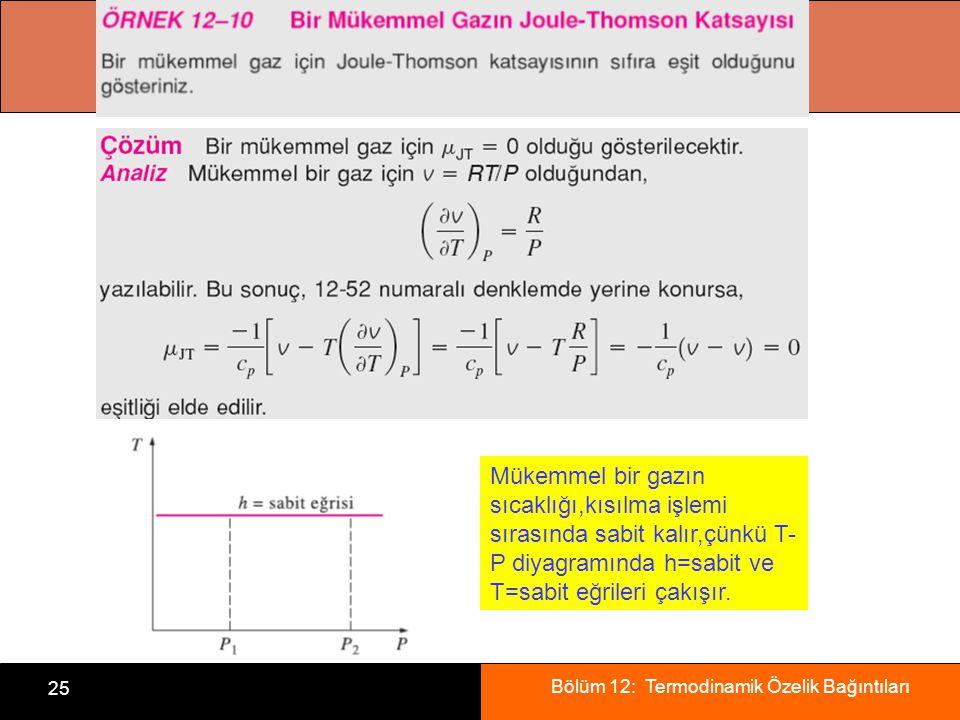 Mükemmel bir gazın sıcaklığı,kısılma işlemi sırasında sabit kalır,çünkü T-P diyagramında h=sabit ve T=sabit eğrileri çakışır.