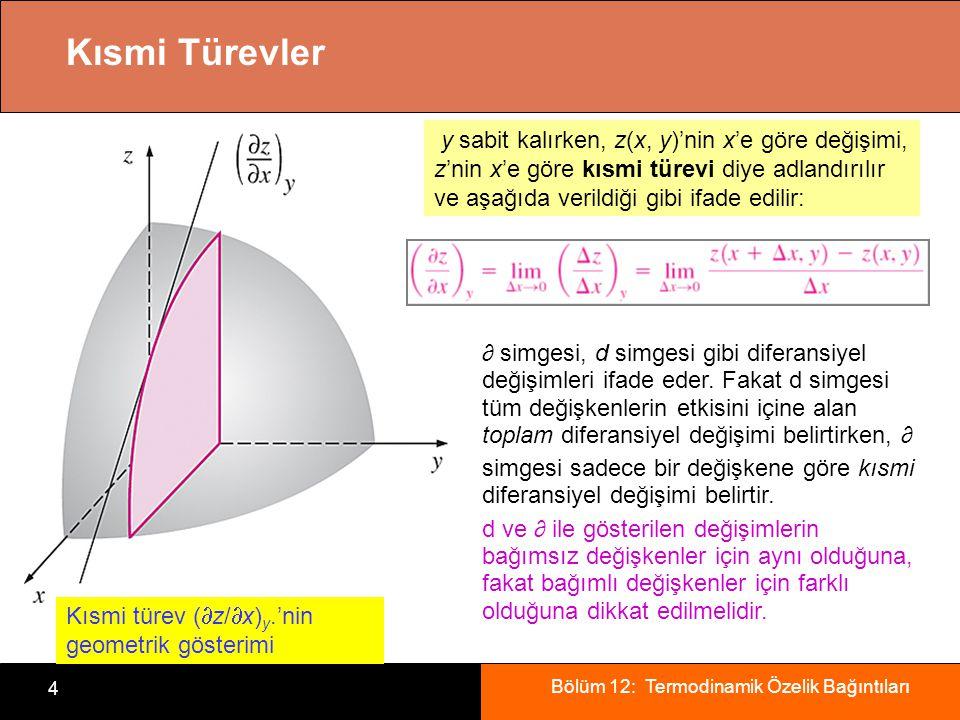 Kısmi Türevler y sabit kalırken, z(x, y)'nin x'e göre değişimi, z'nin x'e göre kısmi türevi diye adlandırılır ve aşağıda verildiği gibi ifade edilir: