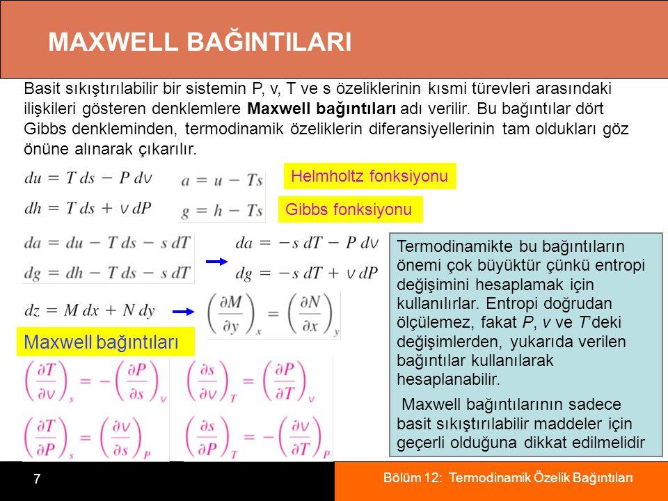 MAXWELL BAĞINTILARI Maxwell bağıntıları