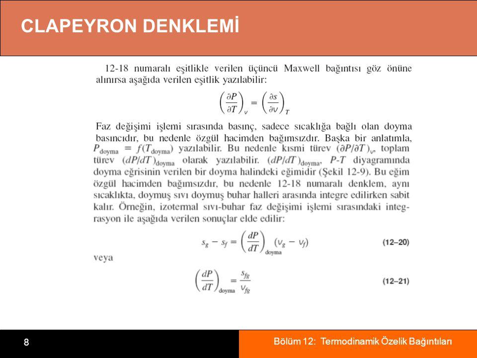 CLAPEYRON DENKLEMİ