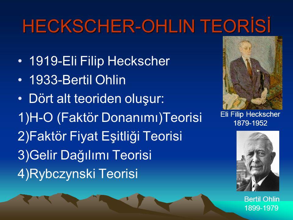 HECKSCHER-OHLIN TEORİSİ