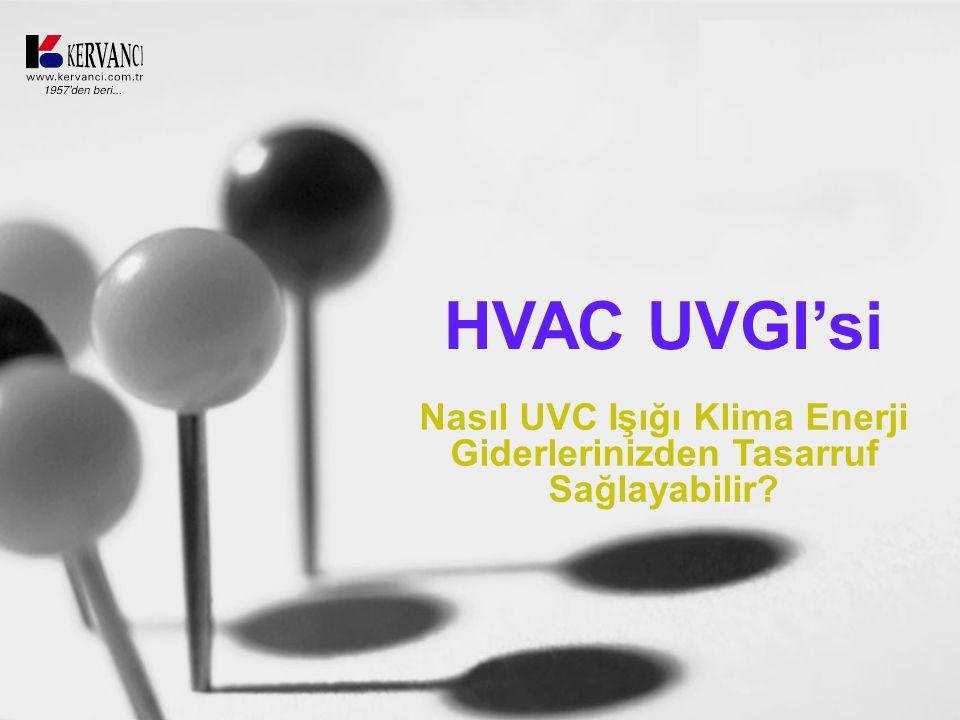 Nasıl UVC Işığı Klima Enerji Giderlerinizden Tasarruf Sağlayabilir