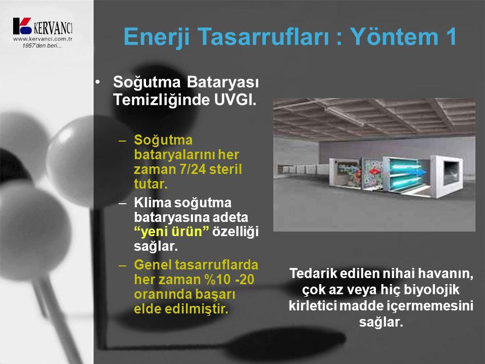 Enerji Tasarrufları : Yöntem 1