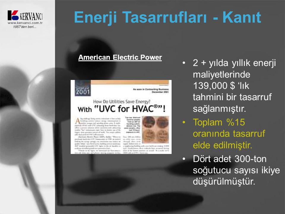 Enerji Tasarrufları - Kanıt American Electric Power