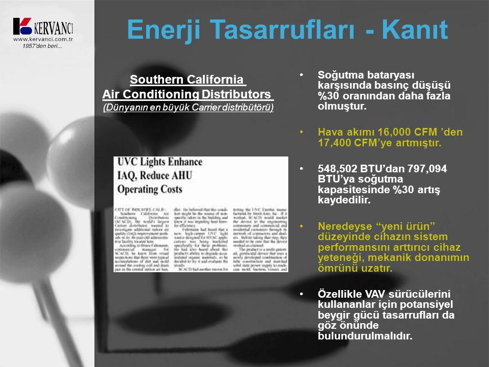 Enerji Tasarrufları - Kanıt