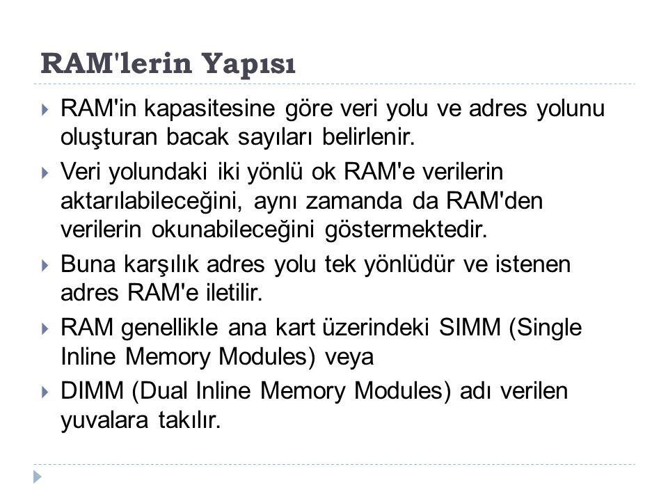 RAM lerin Yapısı RAM in kapasitesine göre veri yolu ve adres yolunu oluşturan bacak sayıları belirlenir.