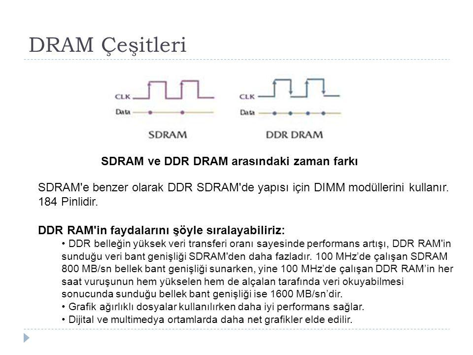 DRAM Çeşitleri SDRAM ve DDR DRAM arasındaki zaman farkı