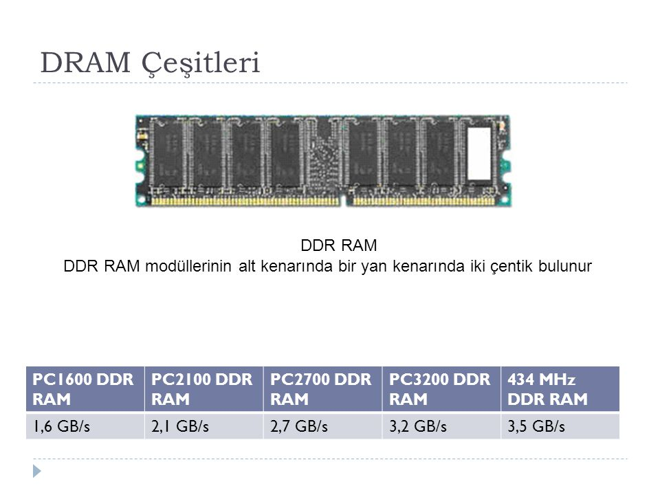 DRAM Çeşitleri DDR RAM. DDR RAM modüllerinin alt kenarında bir yan kenarında iki çentik bulunur. PC1600 DDR RAM.