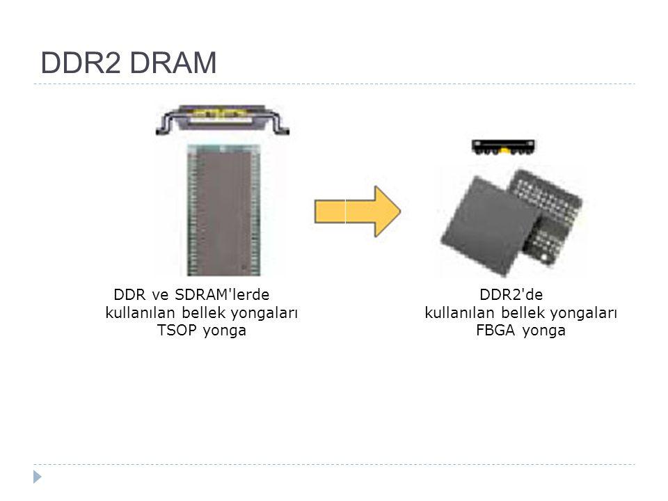 DDR2 DRAM DDR ve SDRAM lerde kullanılan bellek yongaları TSOP yonga