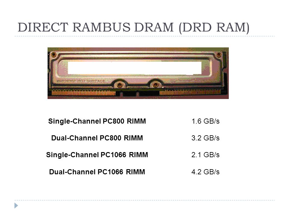 DIRECT RAMBUS DRAM (DRD RAM)