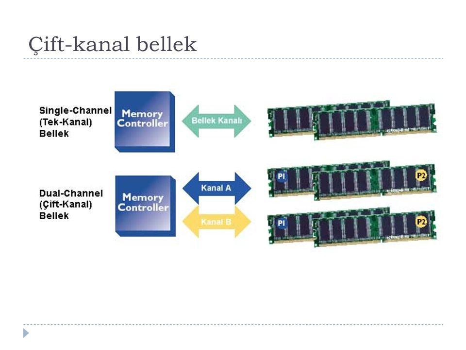 Çift-kanal bellek