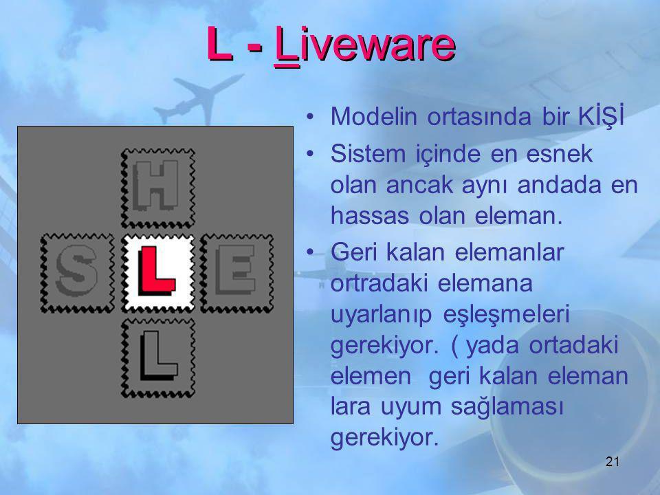 L - Liveware Modelin ortasında bir KİŞİ