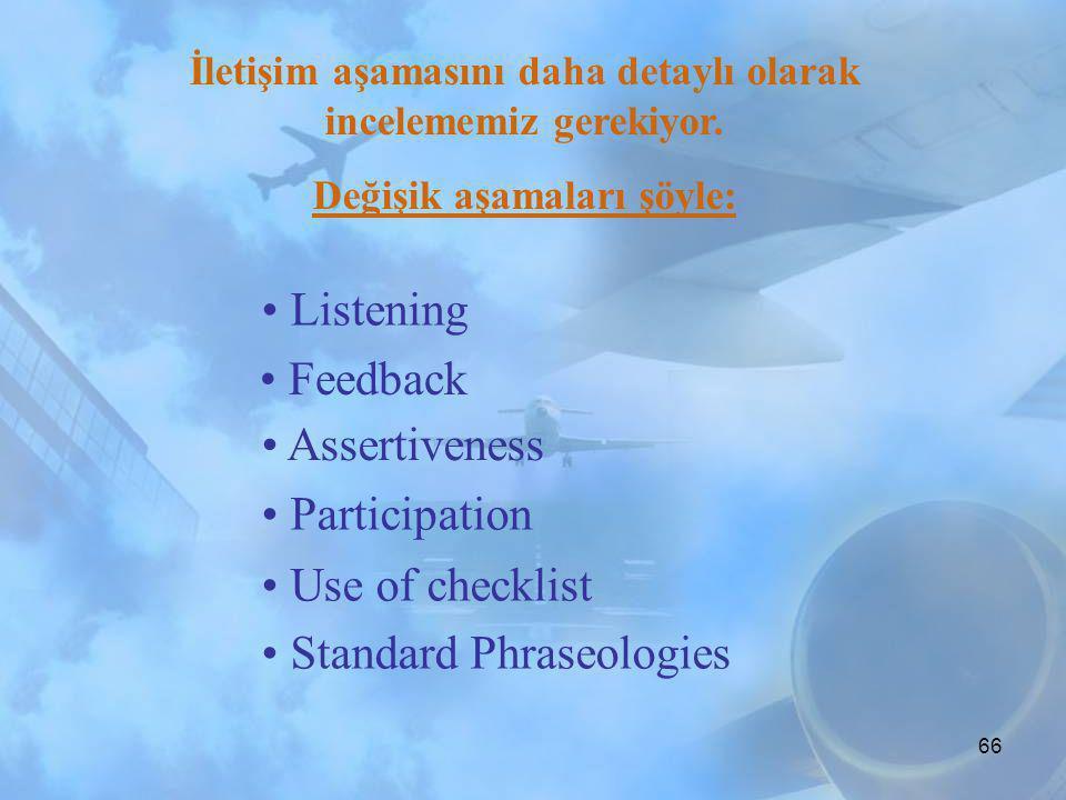 • Standard Phraseologies