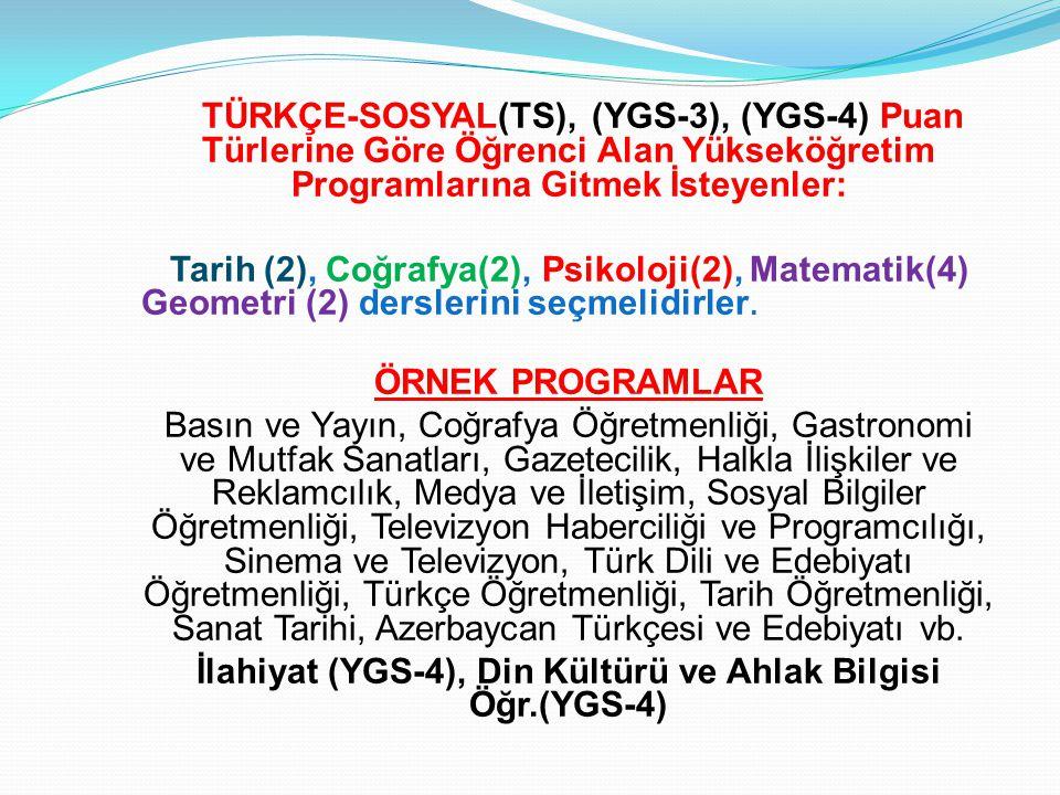 İlahiyat (YGS-4), Din Kültürü ve Ahlak Bilgisi Öğr.(YGS-4)