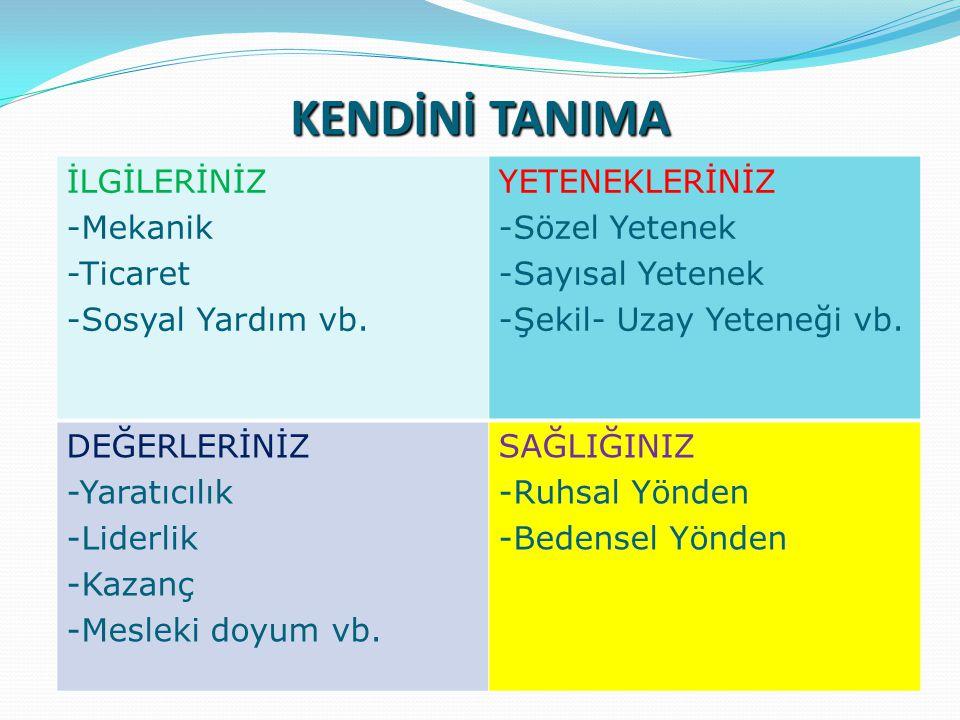 KENDİNİ TANIMA İLGİLERİNİZ -Mekanik -Ticaret -Sosyal Yardım vb.