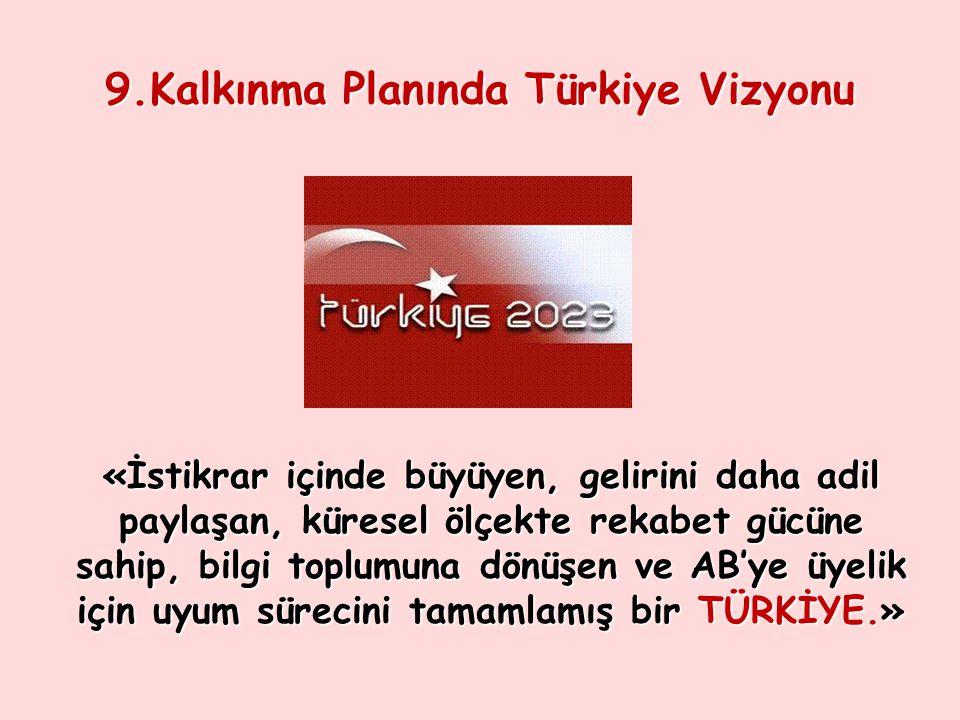 9.Kalkınma Planında Türkiye Vizyonu