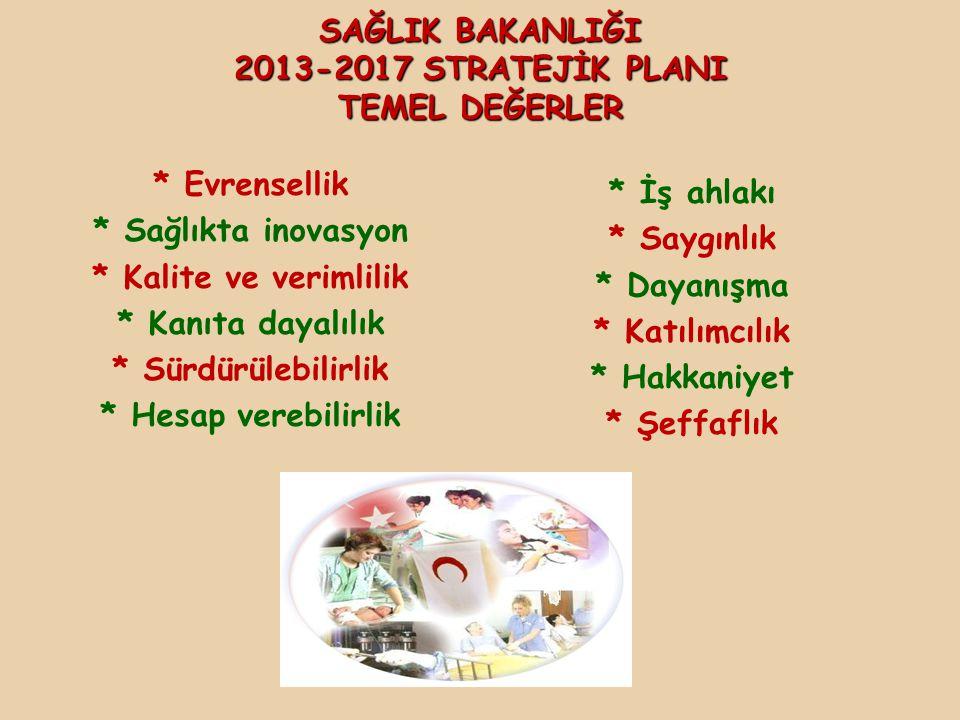 SAĞLIK BAKANLIĞI 2013-2017 STRATEJİK PLANI TEMEL DEĞERLER