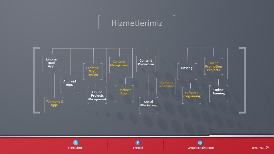 Hizmetlerimiz > Iphone Ipad App. Android App. Creative Web Design