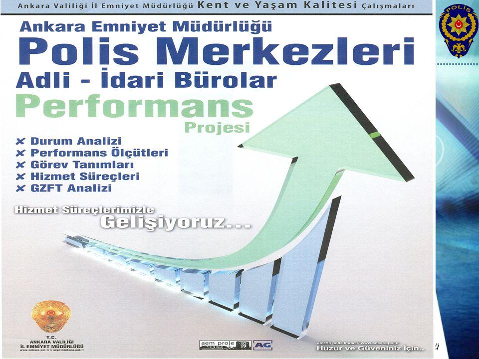 www.ankara.pol.tr Ankara Emniyet Müdürlüğü
