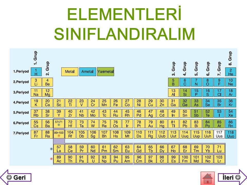 ELEMENTLERİ SINIFLANDIRALIM