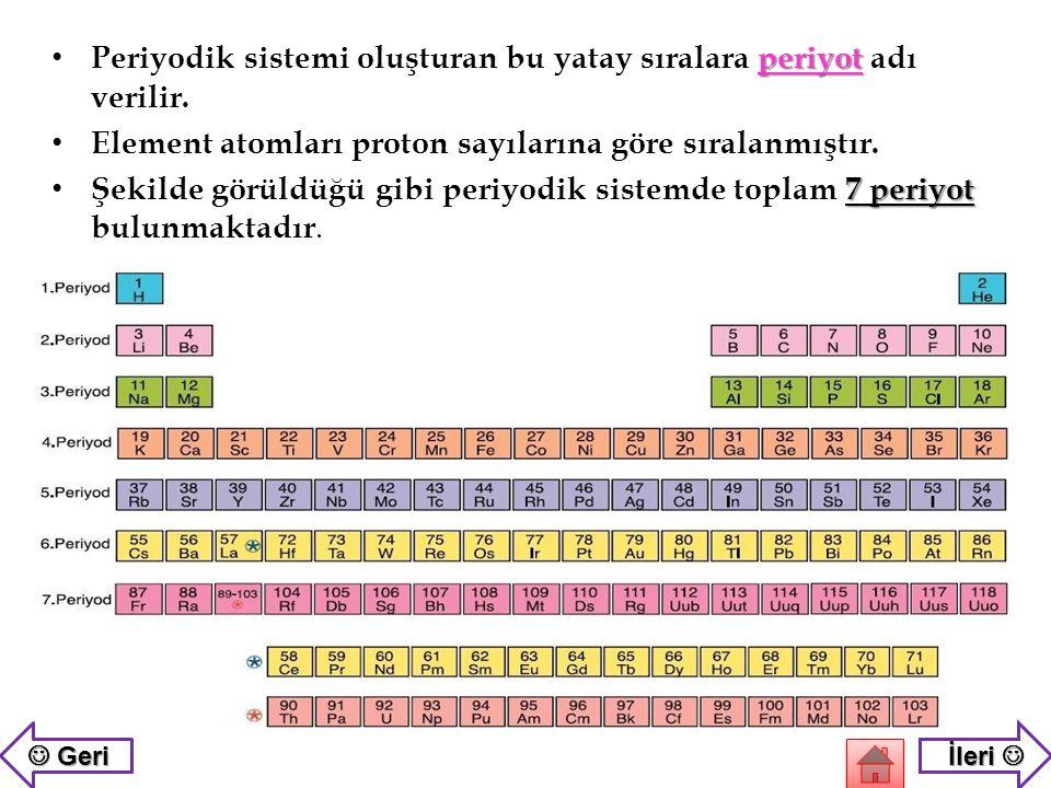 Periyodik sistemi oluşturan bu yatay sıralara periyot adı verilir.