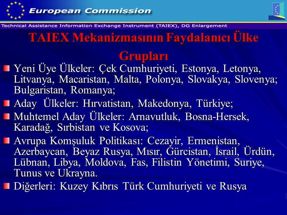 TAIEX Mekanizmasının Faydalanıcı Ülke Grupları