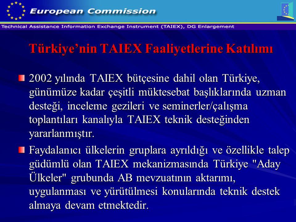 Türkiye'nin TAIEX Faaliyetlerine Katılımı