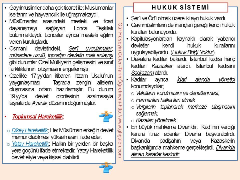 Gür Hüseyin Gülen-Tarih Öğretmeni-http://www.ghgulen.com