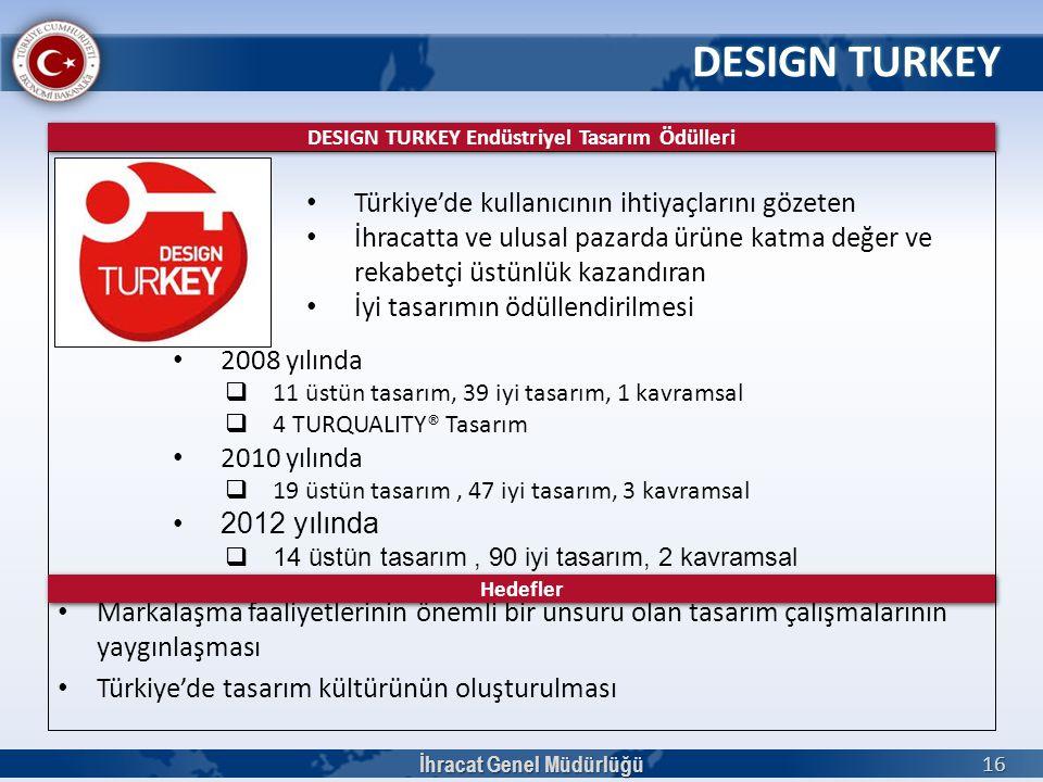 DESIGN TURKEY Endüstriyel Tasarım Ödülleri İhracat Genel Müdürlüğü