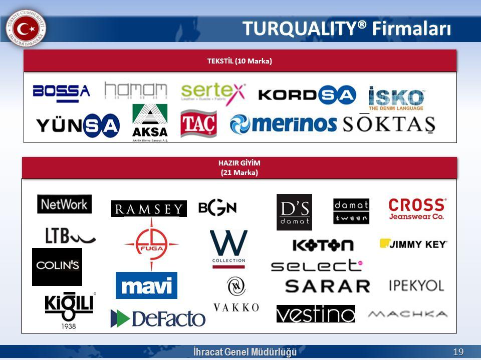 TURQUALITY® Firmaları